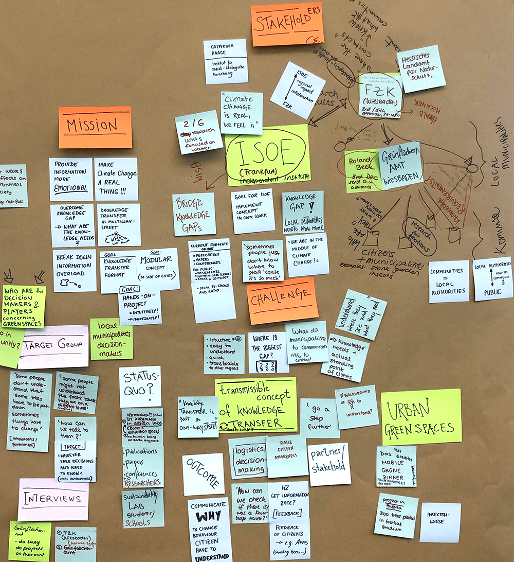 Stakeholder-Map-tiny